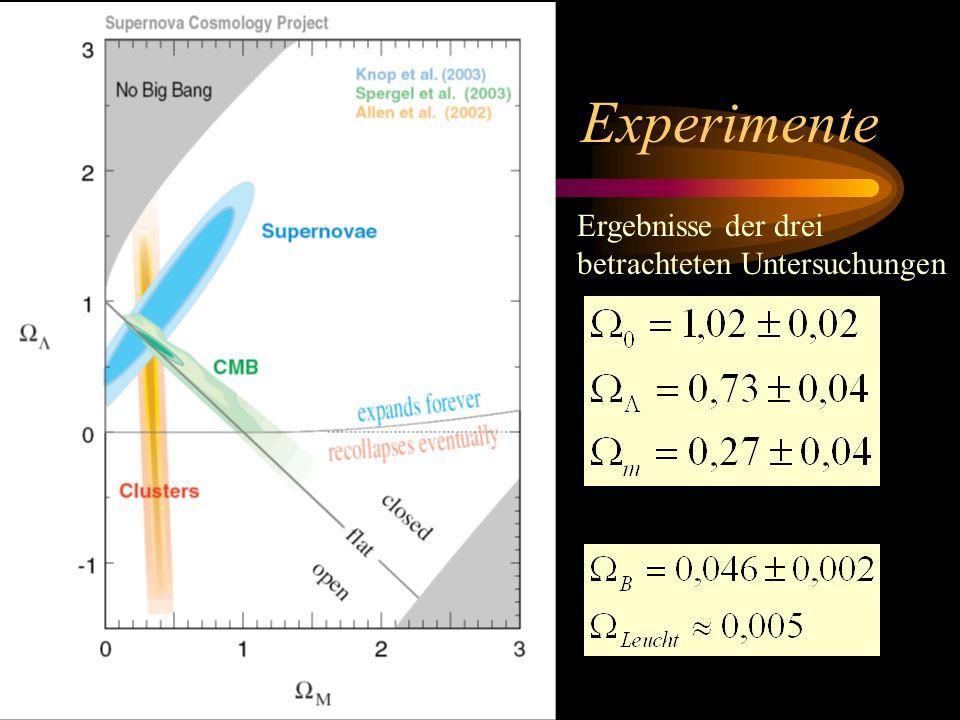 Experimente Ergebnisse der drei betrachteten Untersuchungen