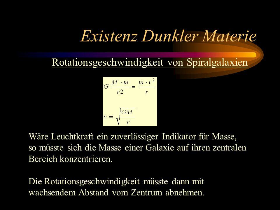 Existenz Dunkler Materie Rotationsgeschwindigkeit von Spiralgalaxien Wäre Leuchtkraft ein zuverlässiger Indikator für Masse, so müsste sich die Masse