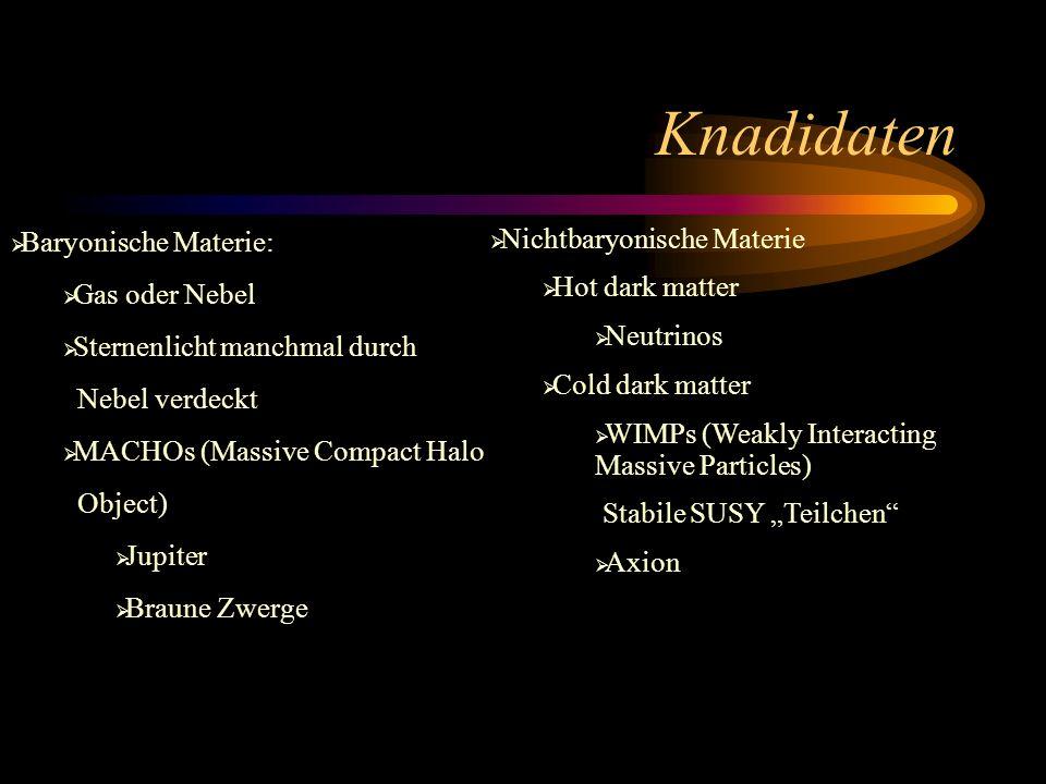 Knadidaten Baryonische Materie: Gas oder Nebel Sternenlicht manchmal durch Nebel verdeckt MACHOs (Massive Compact Halo Object) Jupiter Braune Zwerge N