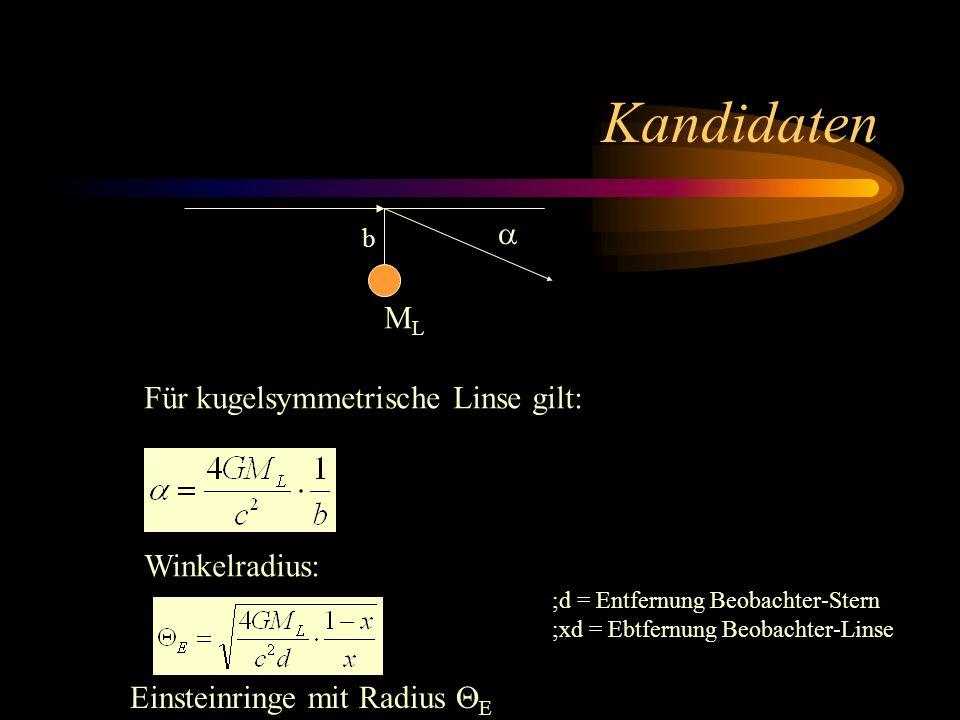 Kandidaten Für kugelsymmetrische Linse gilt: Winkelradius: Einsteinringe mit Radius E b MLML ;d = Entfernung Beobachter-Stern ;xd = Ebtfernung Beobach