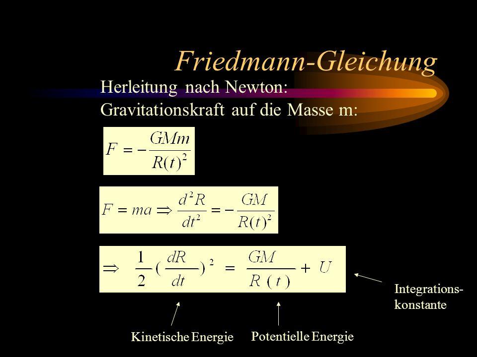 Friedmann-Gleichung Skalenfaktor (enthält die volle Zeitabhängigkeit) U>0 => unendliche Expansion U Ausdehnung gefolgt von Kontraktion U=0 => Beschleunigung geht gegen 0