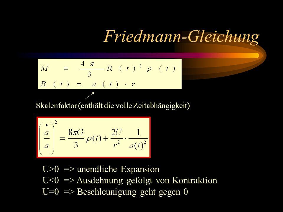 Friedmann-Gleichung Skalenfaktor (enthält die volle Zeitabhängigkeit) U>0 => unendliche Expansion U Ausdehnung gefolgt von Kontraktion U=0 => Beschleu