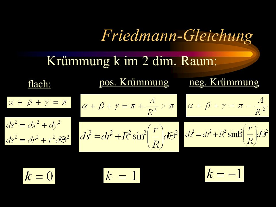 Friedmann-Gleichung Die Geometrie hängt von der Krümmungskonstanten k und dem Radius R der Krümmung ab.