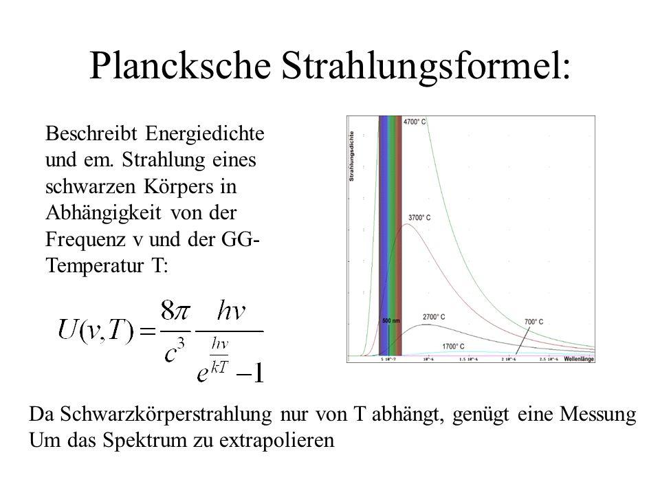 Plancksche Strahlungsformel: Beschreibt Energiedichte und em. Strahlung eines schwarzen Körpers in Abhängigkeit von der Frequenz v und der GG- Tempera
