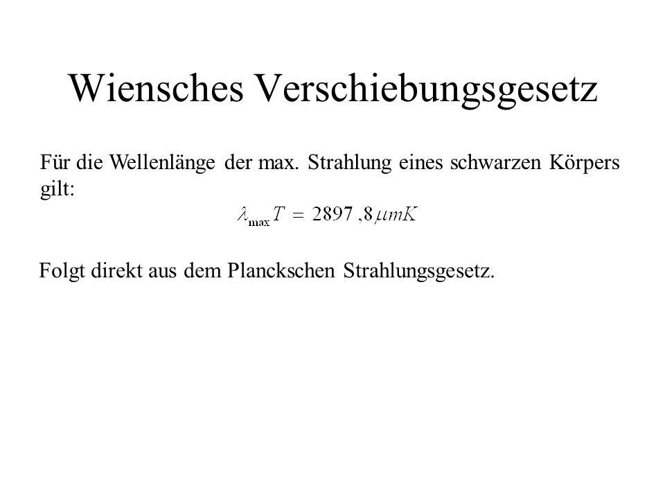 Wiensches Verschiebungsgesetz Für die Wellenlänge der max. Strahlung eines schwarzen Körpers gilt: Folgt direkt aus dem Planckschen Strahlungsgesetz.