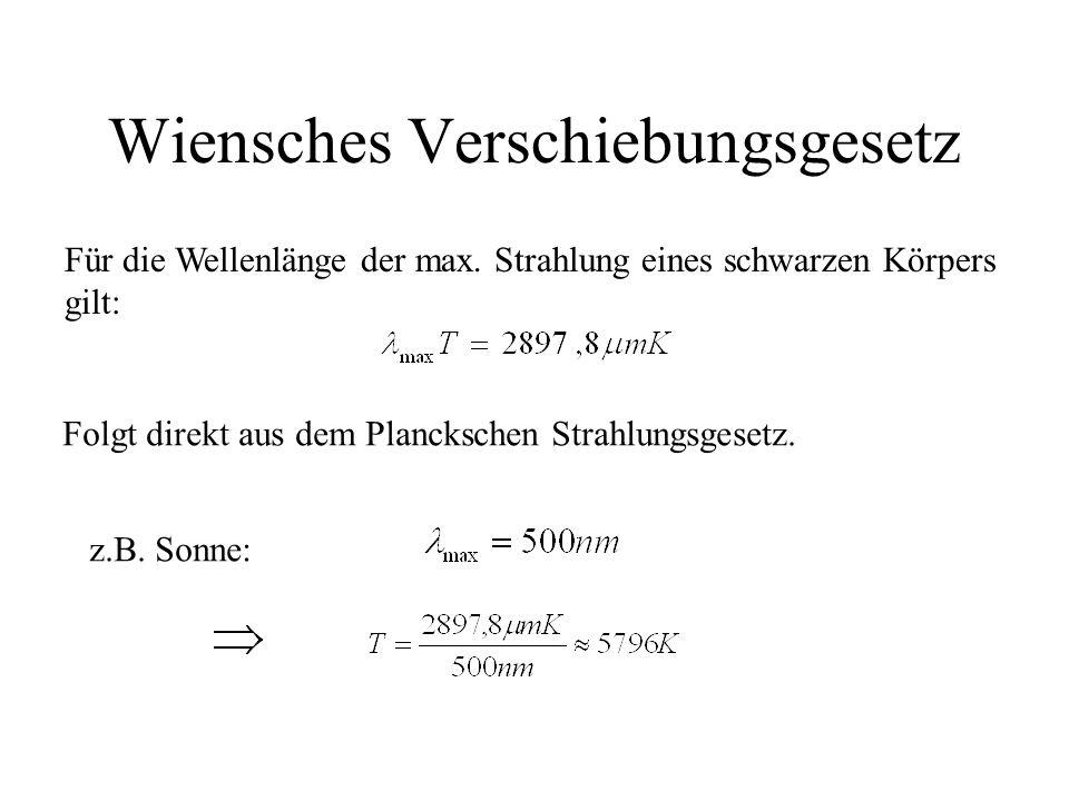 Wiensches Verschiebungsgesetz Für die Wellenlänge der max. Strahlung eines schwarzen Körpers gilt: z.B. Sonne: Folgt direkt aus dem Planckschen Strahl