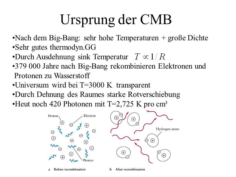 Ursprung der CMB Nach dem Big-Bang: sehr hohe Temperaturen + große Dichte Sehr gutes thermodyn.GG Durch Ausdehnung sink Temperatur 379 000 Jahre nach