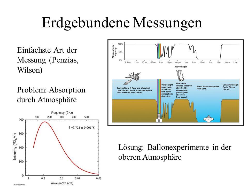 Erdgebundene Messungen Einfachste Art der Messung (Penzias, Wilson) Problem: Absorption durch Atmosphäre Lösung: Ballonexperimente in der oberen Atmos