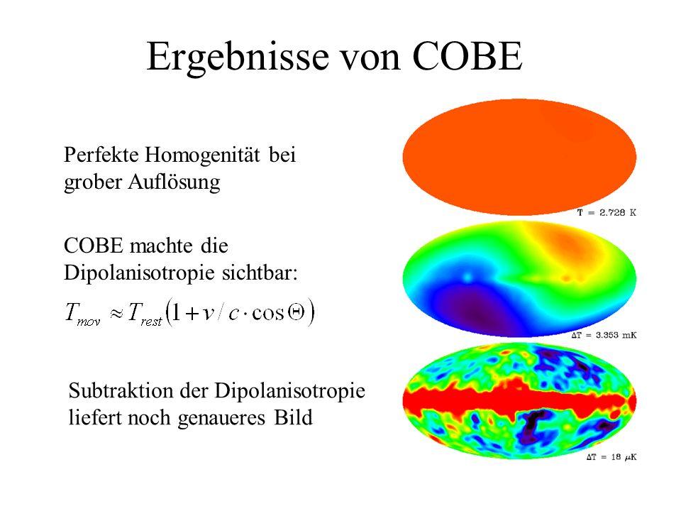 Ergebnisse von COBE Perfekte Homogenität bei grober Auflösung COBE machte die Dipolanisotropie sichtbar: Subtraktion der Dipolanisotropie liefert noch