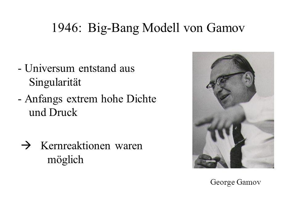 1946: Big-Bang Modell von Gamov - Universum entstand aus Singularität - Anfangs extrem hohe Dichte und Druck Kernreaktionen waren möglich George Gamov