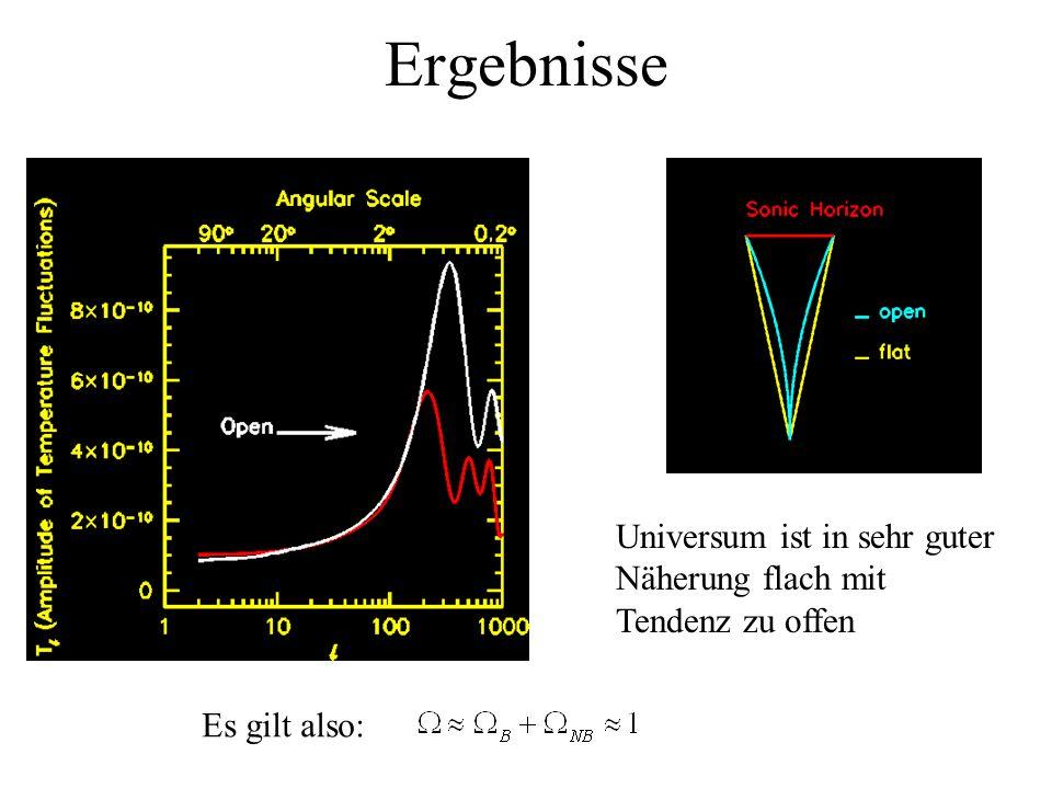 Ergebnisse Universum ist in sehr guter Näherung flach mit Tendenz zu offen Es gilt also:
