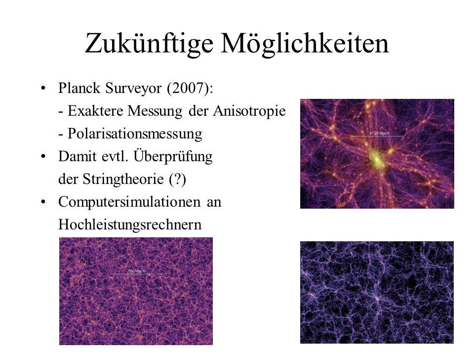 Zukünftige Möglichkeiten Planck Surveyor (2007): - Exaktere Messung der Anisotropie - Polarisationsmessung Damit evtl. Überprüfung der Stringtheorie (