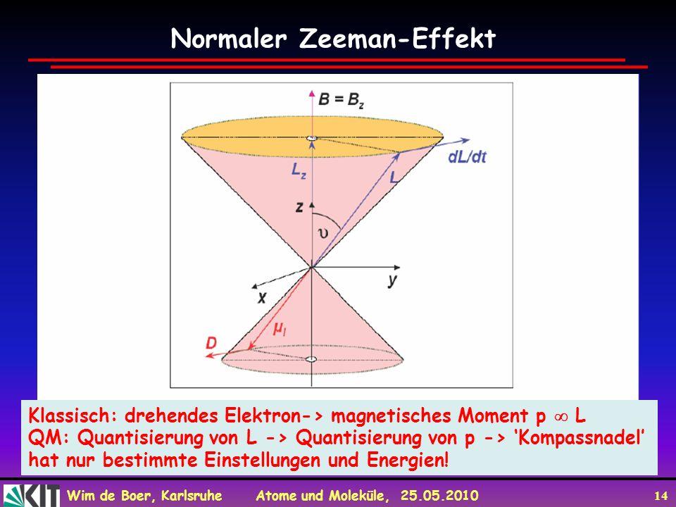 Wim de Boer, Karlsruhe Atome und Moleküle, 25.05.2010 14 Normaler Zeeman-Effekt Klassisch: drehendes Elektron-> magnetisches Moment p L QM: Quantisier