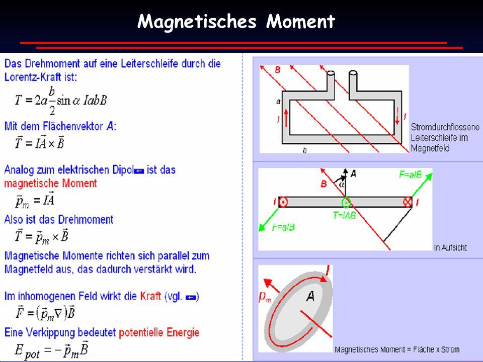 Wim de Boer, Karlsruhe Atome und Moleküle, 25.05.2010 15 Magnetisches Moment