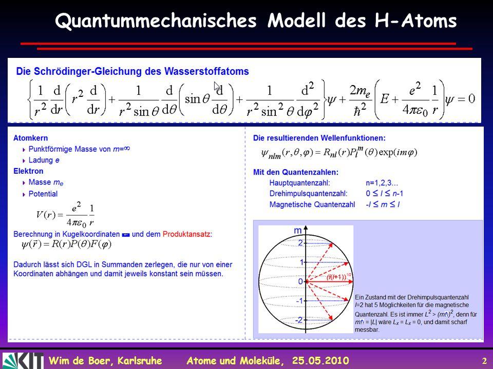 Wim de Boer, Karlsruhe Atome und Moleküle, 25.05.2010 2 Quantummechanisches Modell des H-Atoms