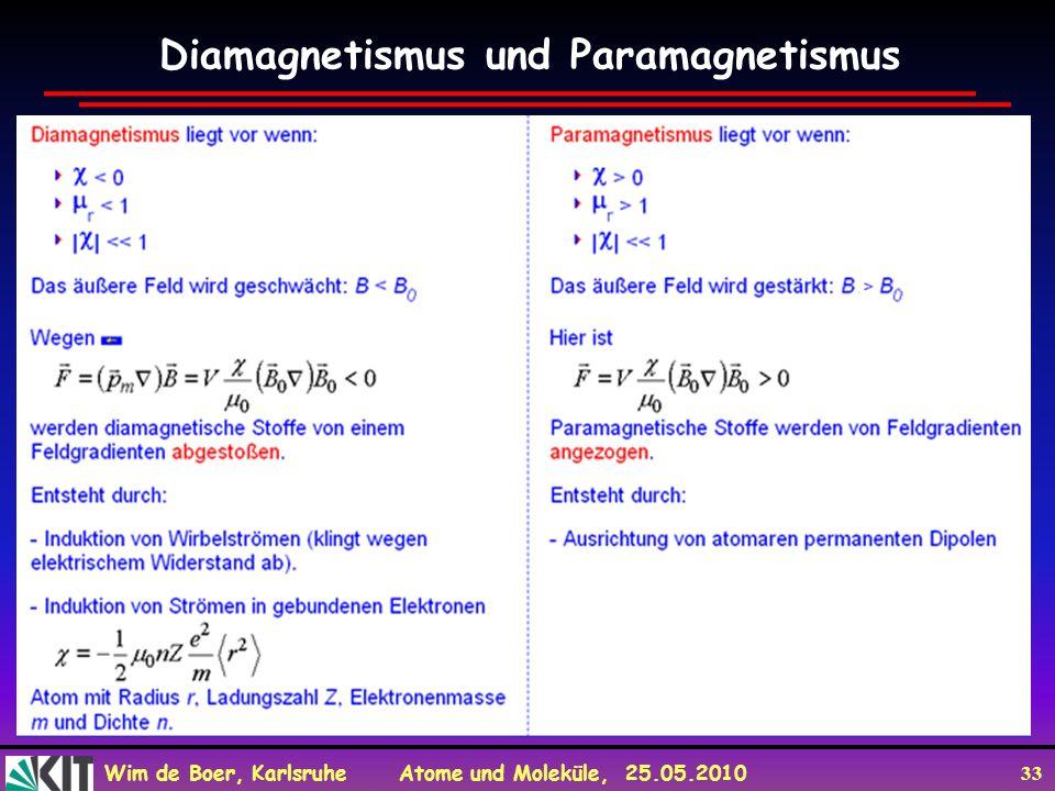 Wim de Boer, Karlsruhe Atome und Moleküle, 25.05.2010 33 Diamagnetismus und Paramagnetismus