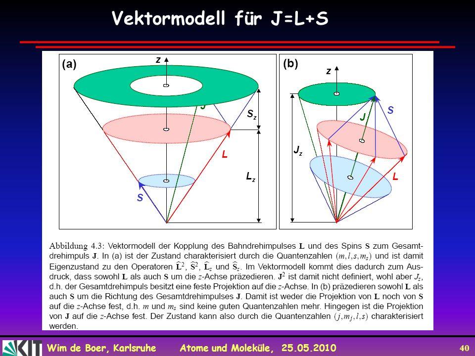 Wim de Boer, Karlsruhe Atome und Moleküle, 25.05.2010 40 Vektormodell für J=L+S