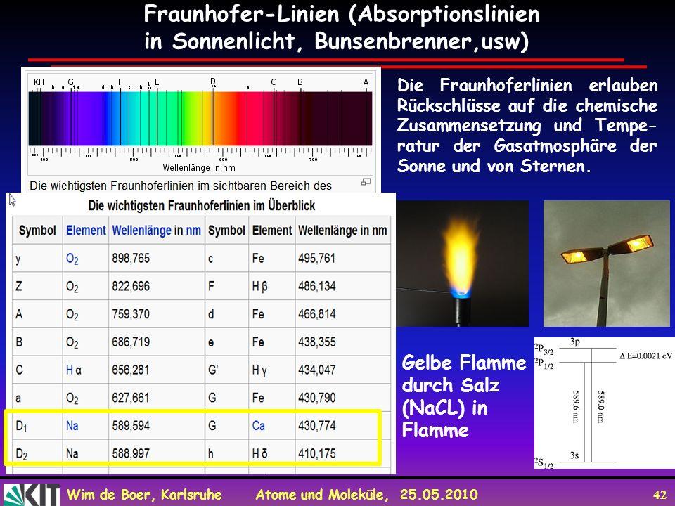 Wim de Boer, Karlsruhe Atome und Moleküle, 25.05.2010 42 Fraunhofer-Linien (Absorptionslinien in Sonnenlicht, Bunsenbrenner,usw) Die Fraunhoferlinien
