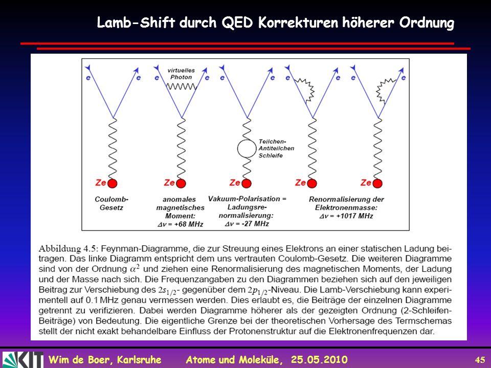 Wim de Boer, Karlsruhe Atome und Moleküle, 25.05.2010 45 Lamb-Shift durch QED Korrekturen höherer Ordnung