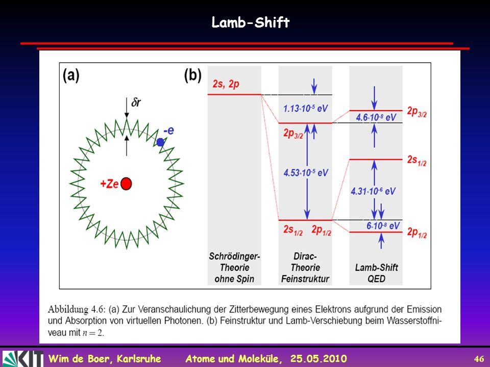 Wim de Boer, Karlsruhe Atome und Moleküle, 25.05.2010 46 Lamb-Shift