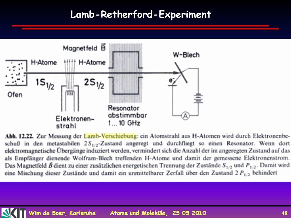 Wim de Boer, Karlsruhe Atome und Moleküle, 25.05.2010 48 Lamb-Retherford-Experiment