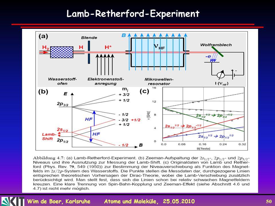 Wim de Boer, Karlsruhe Atome und Moleküle, 25.05.2010 50 Lamb-Retherford-Experiment