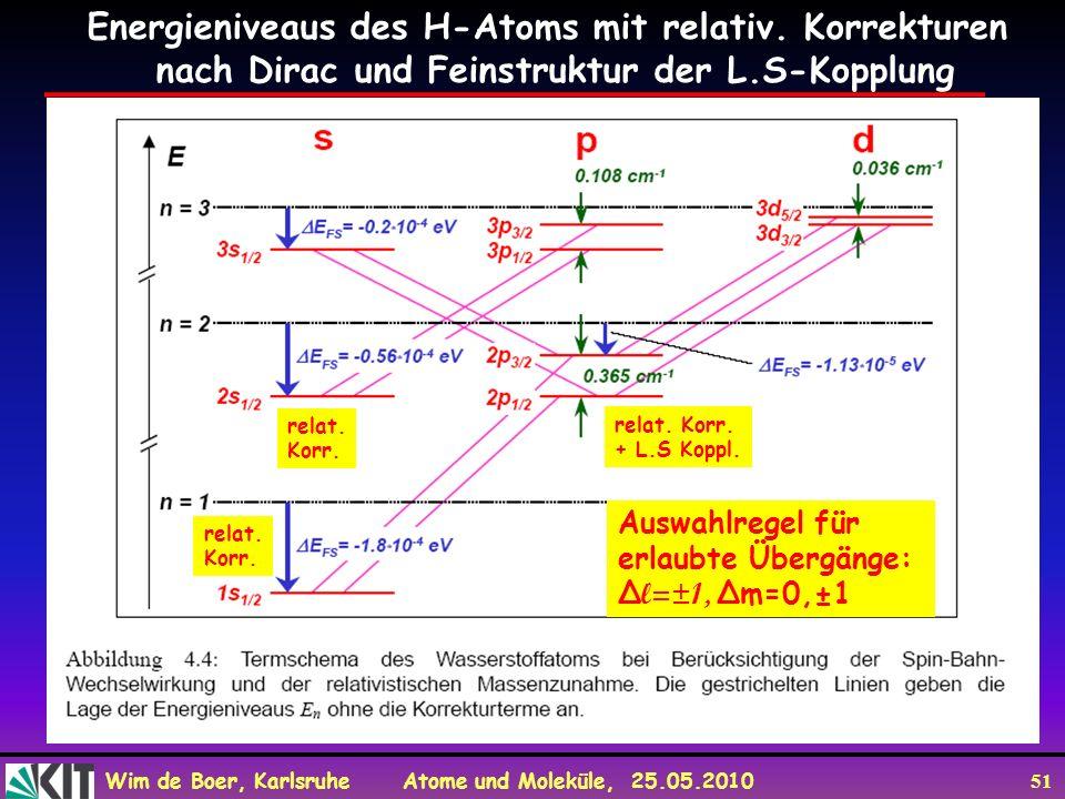 Wim de Boer, Karlsruhe Atome und Moleküle, 25.05.2010 51 Energieniveaus des H-Atoms mit relativ. Korrekturen nach Dirac und Feinstruktur der L.S-Koppl