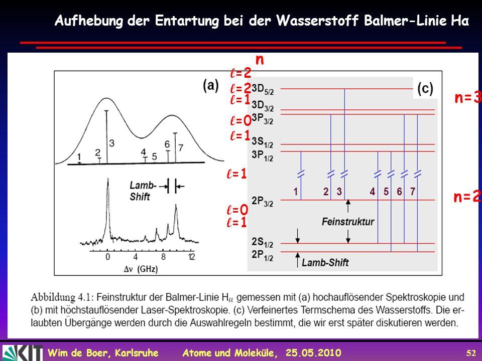 Wim de Boer, Karlsruhe Atome und Moleküle, 25.05.2010 52 Aufhebung der Entartung bei der Wasserstoff Balmer-Linie Hα n=2 n=3 l =1 l =0 l =1 l =2 l =0