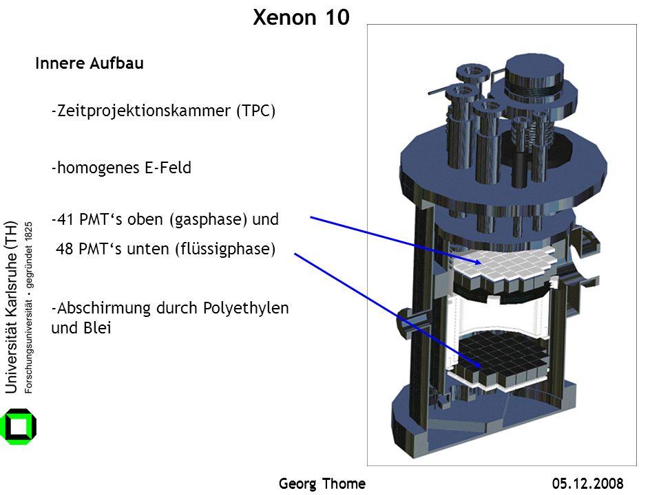 Xenon 10 -Zeitprojektionskammer (TPC) Innere Aufbau -41 PMTs oben (gasphase) und 48 PMTs unten (flüssigphase) -homogenes E-Feld -Abschirmung durch Pol