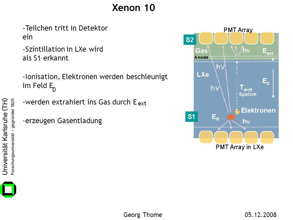 -Teilchen tritt in Detektor ein -Szintillation in LXe wird als S1 erkannt -Ionisation, Elektronen werden beschleunigt im Feld E -erzeugen Gasentladung