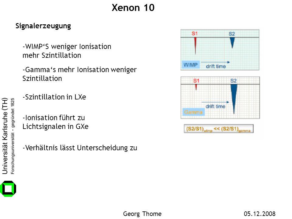 -Szintillation in LXe -Ionisation führt zu Lichtsignalen in GXe Signalerzeugung -WIMPS weniger Ionisation mehr Szintillation -Gammas mehr Ionisation w