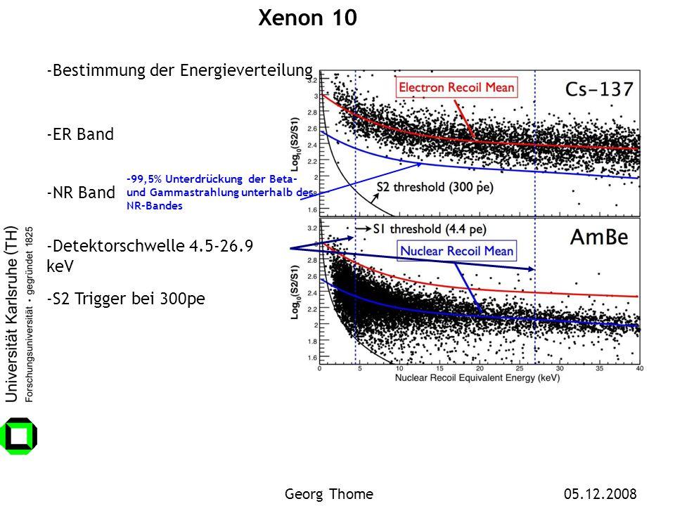 -S2 Trigger bei 300pe -Detektorschwelle 4.5-26.9 keV -ER Band -NR Band -Bestimmung der Energieverteilung -99,5% Unterdrückung der Beta- und Gammastrah