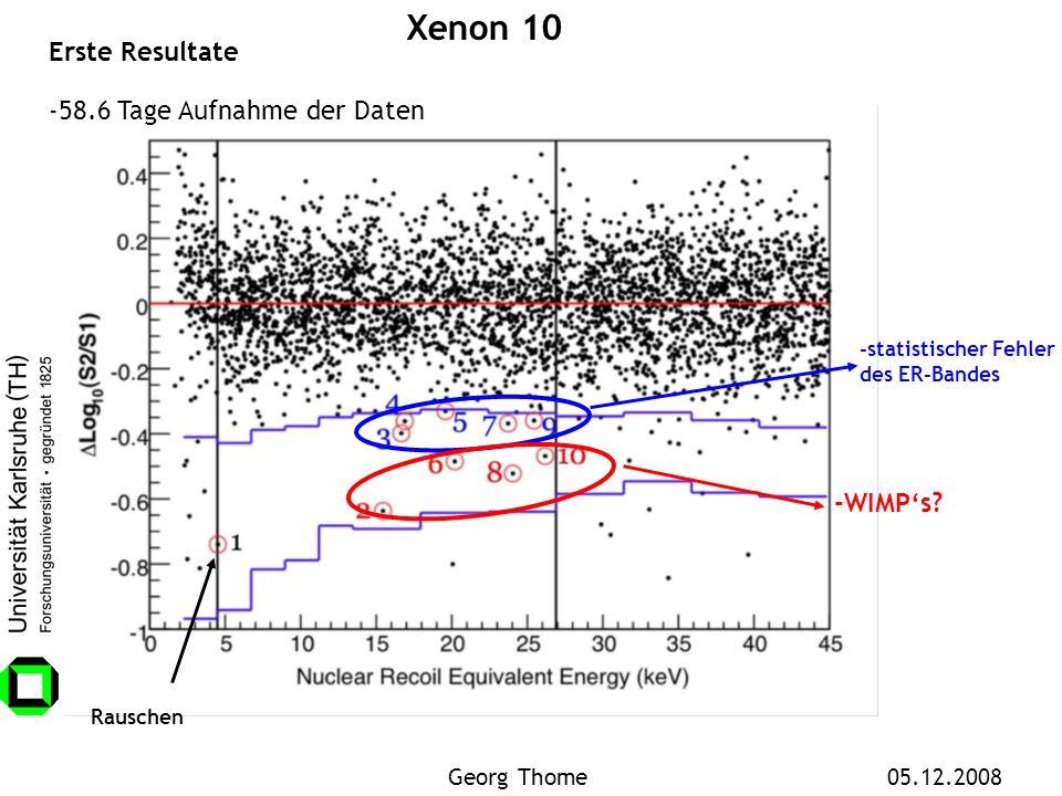 -WIMPs? Erste Resultate -58.6 Tage Aufnahme der Daten -statistischer Fehler des ER-Bandes Rauschen Xenon 10 Georg Thome05.12.2008