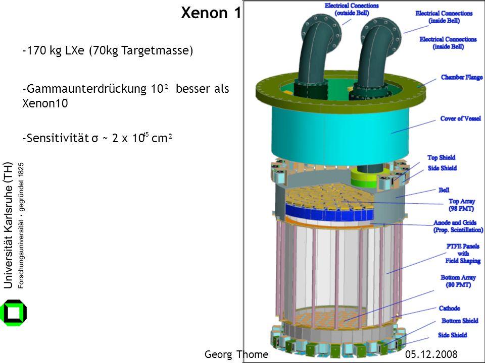 Xenon 100 -170 kg LXe (70kg Targetmasse) -Gammaunterdrückung 10² besser als Xenon10 -Sensitivität σ ~ 2 x 10 cm² -45 Georg Thome05.12.2008