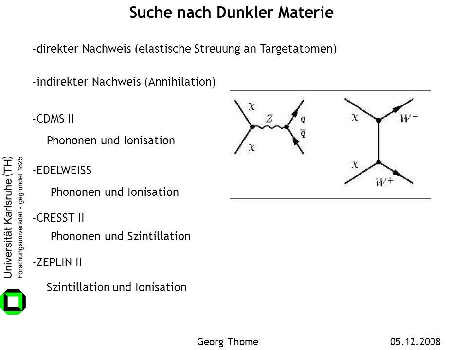 Suche nach Dunkler Materie -CRESST II -CDMS II -EDELWEISS -ZEPLIN II -direkter Nachweis (elastische Streuung an Targetatomen) -indirekter Nachweis (An