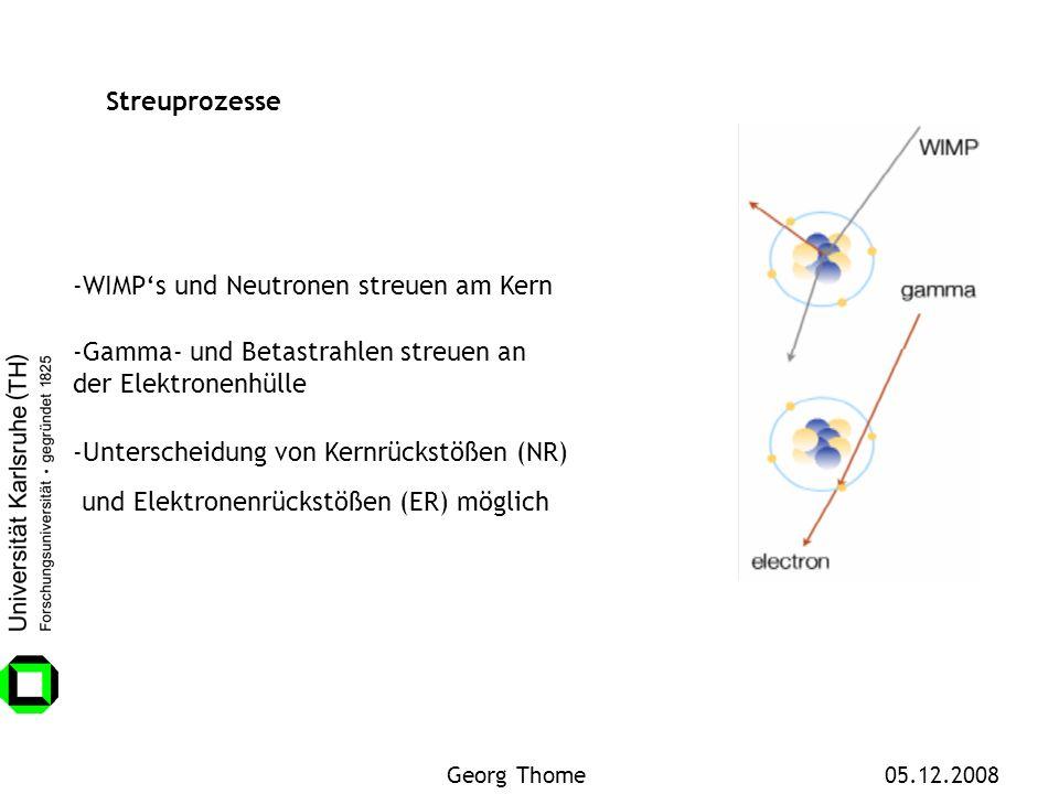 -WIMPs und Neutronen streuen am Kern -Gamma- und Betastrahlen streuen an der Elektronenhülle -Unterscheidung von Kernrückstößen (NR) und Elektronenrüc