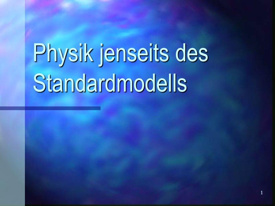 22 Inhalt Wiederholung/Probleme des Standardmodells Wiederholung/Probleme des Standardmodells Grand Unified Theories Grand Unified Theories Supersymmetrie Supersymmetrie Zusammenfassung Zusammenfassung Lösung der Probleme des Standardmodells.