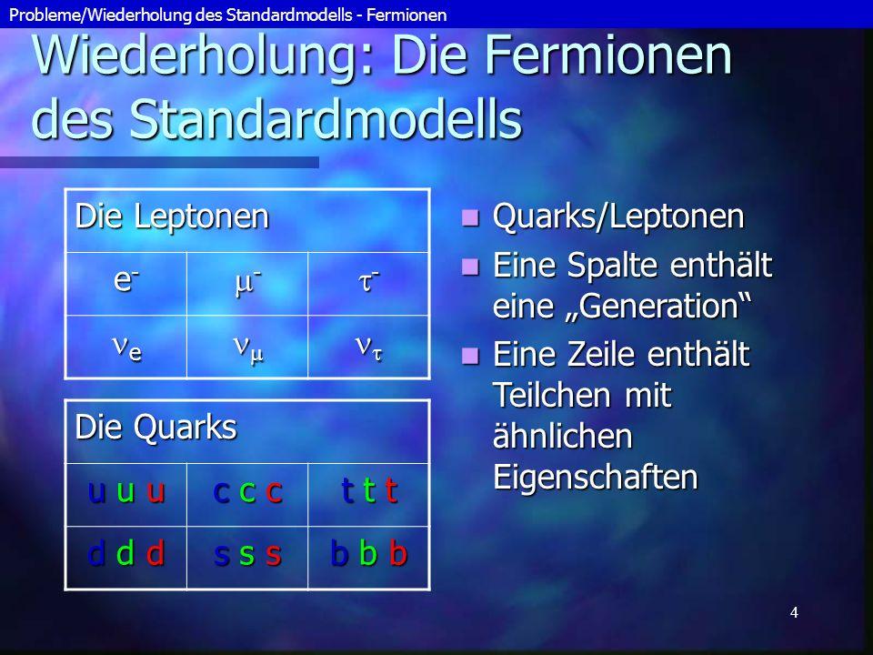 5 Probleme: Die Fermionen des Standardmodells Warum stimmt die Ladung des Protons mit der Ladung des Elektrons überein.