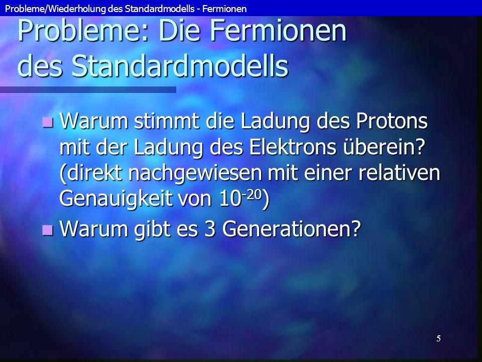 6 Wiederholung: Die WW im Standardmodell Allgemeine RelativitätstheorieQuantenchromodynamik Elektroschwache Theorie Probleme/Wiederholung des Standardmodells - Wechselwirkungen