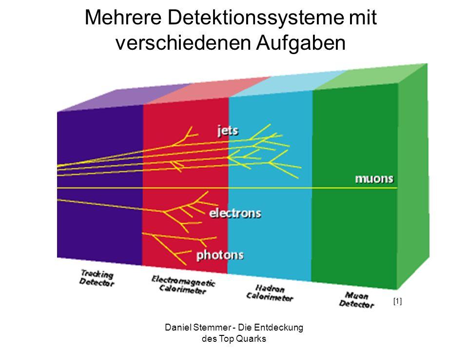 Daniel Stemmer - Die Entdeckung des Top Quarks Mehrere Detektionssysteme mit verschiedenen Aufgaben [1]