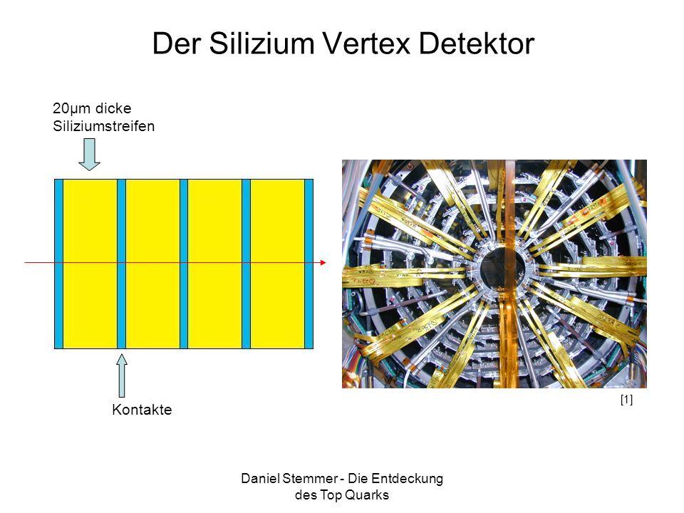 Daniel Stemmer - Die Entdeckung des Top Quarks Der Silizium Vertex Detektor Kontakte 20µm dicke Siliziumstreifen [1]