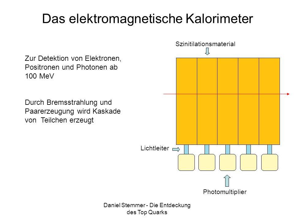 Daniel Stemmer - Die Entdeckung des Top Quarks Das elektromagnetische Kalorimeter Photomultiplier Lichtleiter Szinitilationsmaterial Zur Detektion von