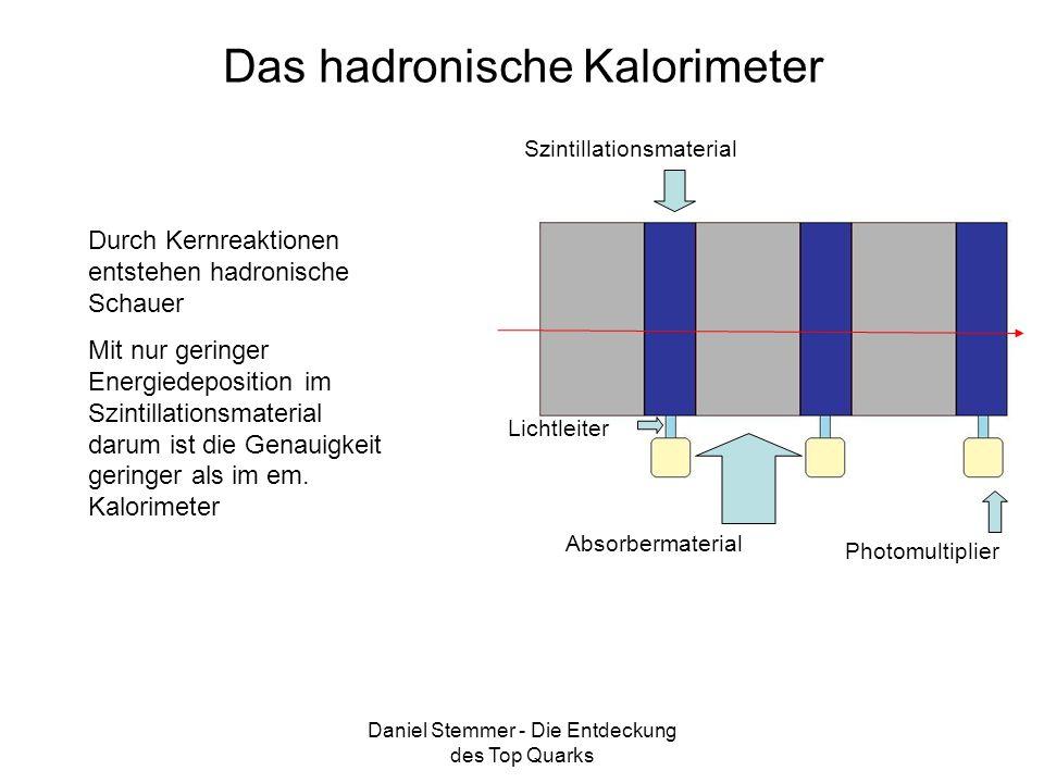 Daniel Stemmer - Die Entdeckung des Top Quarks Das hadronische Kalorimeter Szintillationsmaterial Absorbermaterial Durch Kernreaktionen entstehen hadr
