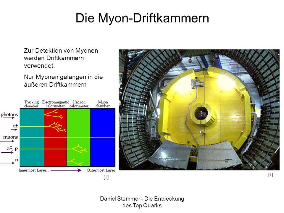 Daniel Stemmer - Die Entdeckung des Top Quarks Die Myon-Driftkammern Zur Detektion von Myonen werden Driftkammern verwendet. Nur Myonen gelangen in di