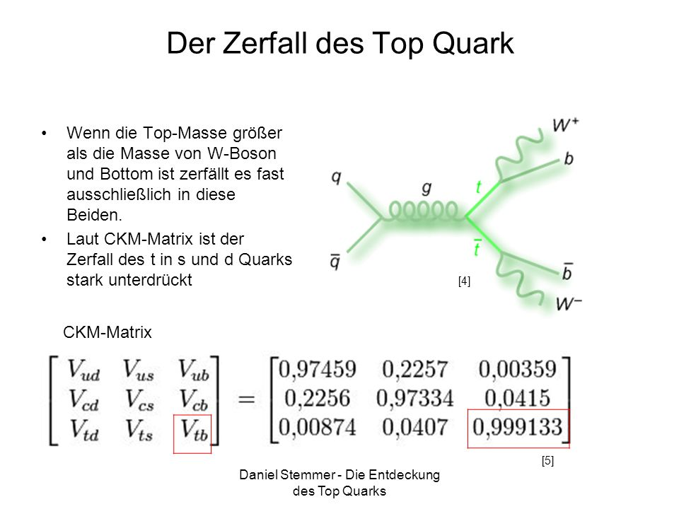 Daniel Stemmer - Die Entdeckung des Top Quarks Der Zerfall des Top Quark Wenn die Top-Masse größer als die Masse von W-Boson und Bottom ist zerfällt e