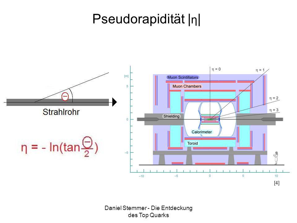 Daniel Stemmer - Die Entdeckung des Top Quarks Pseudorapidität   η   [4]