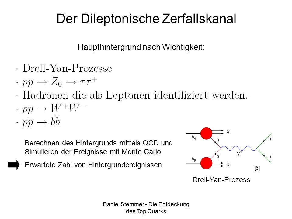 Daniel Stemmer - Die Entdeckung des Top Quarks Der Dileptonische Zerfallskanal Haupthintergrund nach Wichtigkeit: Berechnen des Hintergrunds mittels Q