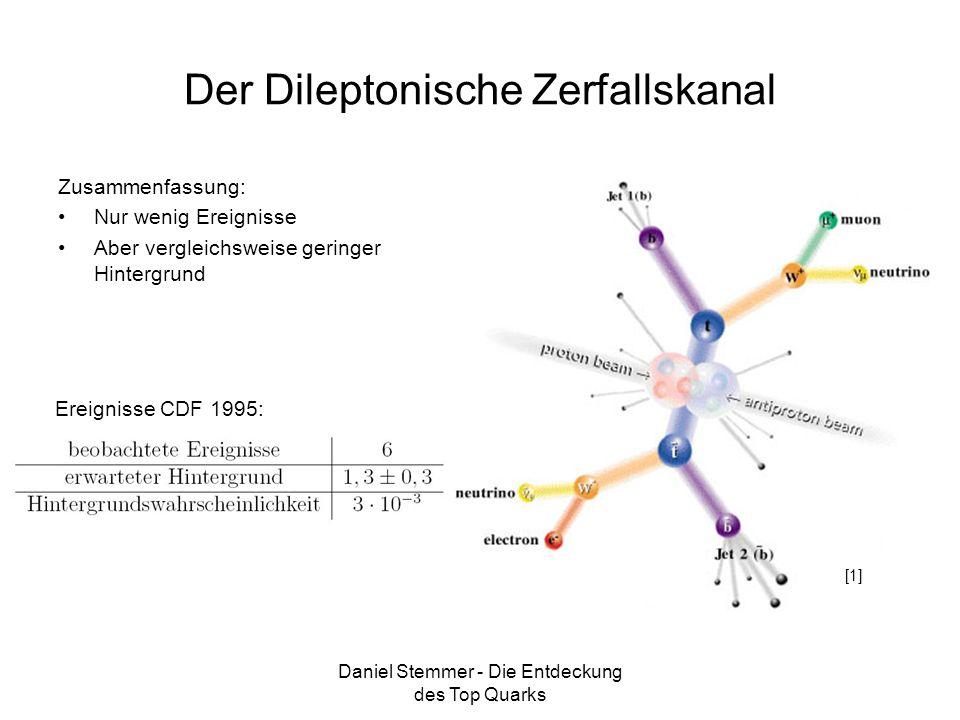 Daniel Stemmer - Die Entdeckung des Top Quarks Der Dileptonische Zerfallskanal Zusammenfassung: Nur wenig Ereignisse Aber vergleichsweise geringer Hin