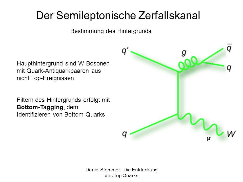 Daniel Stemmer - Die Entdeckung des Top Quarks Der Semileptonische Zerfallskanal Bestimmung des Hintergrunds Haupthintergrund sind W-Bosonen mit Quark