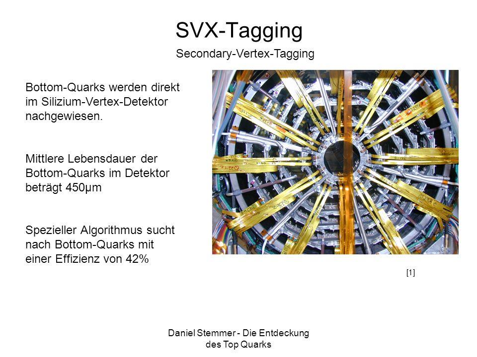 Daniel Stemmer - Die Entdeckung des Top Quarks SVX-Tagging Bottom-Quarks werden direkt im Silizium-Vertex-Detektor nachgewiesen. Mittlere Lebensdauer